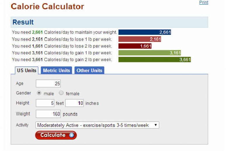 calorie restriction calculator to lose weight