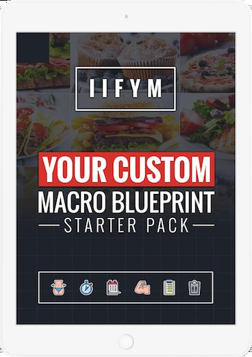 Blueprint Starter Kit
